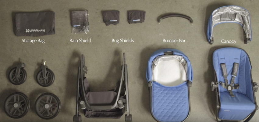 Uppababy Parts Assembly