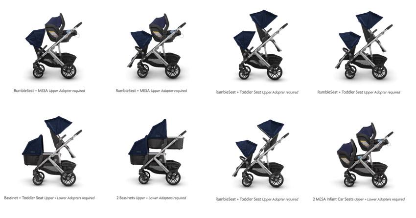 Vista Stroller Positions